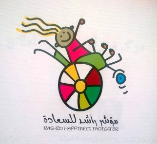 rashid-happiness-indicator